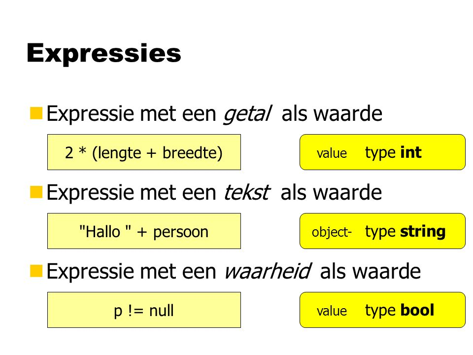 Expressies nExpressie met een getal als waarde nExpressie met een tekst als waarde nExpressie met een waarheid als waarde 2 * (lengte + breedte) Hallo + persoon p != null type int type bool type string value object- value