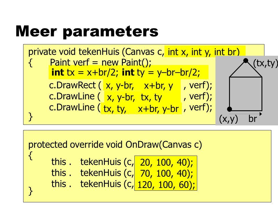 Meer parameters c.DrawRect ( …, verf); c.DrawLine ( …, verf); c.DrawLine ( …, verf); } x, y-br, x+br, y int tx = x+br/2; int ty = y–br–br/2; x, y-br, tx, ty tx, ty, x+br, y-br private void tekenHuis (Canvas c, … ) { Paint verf = new Paint(); int x, int y, int br) this.