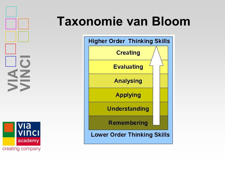 VIAVINCI Taxonomie van Bloom