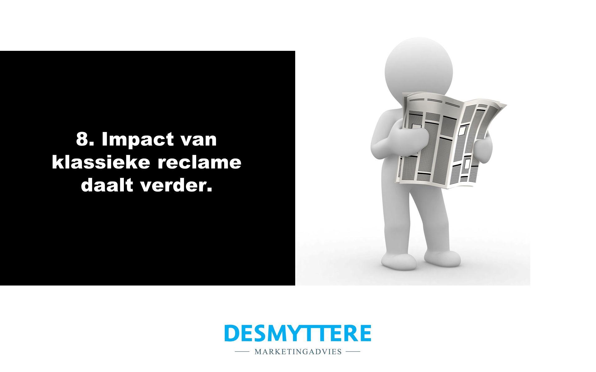 8. Impact van klassieke reclame daalt verder.