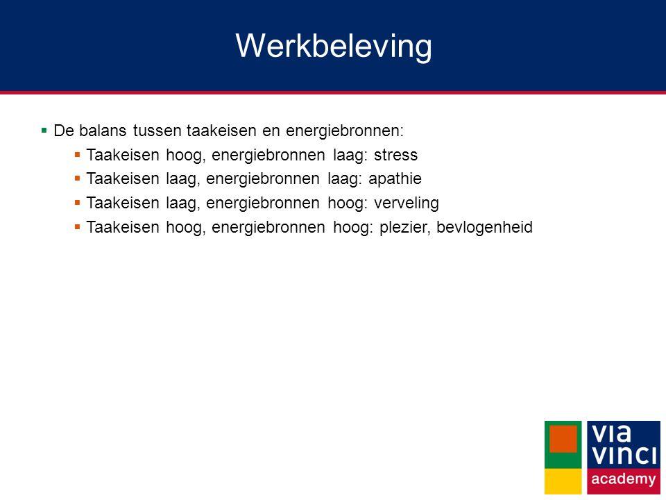 Werkbeleving  De balans tussen taakeisen en energiebronnen:  Taakeisen hoog, energiebronnen laag: stress  Taakeisen laag, energiebronnen laag: apat