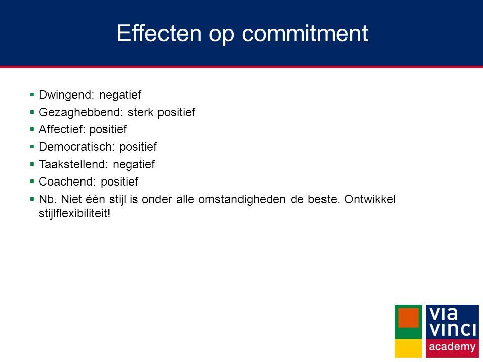 Effecten op commitment  Dwingend: negatief  Gezaghebbend: sterk positief  Affectief: positief  Democratisch: positief  Taakstellend: negatief  C