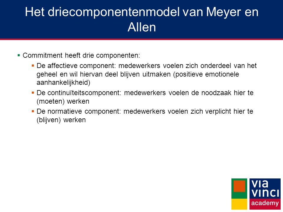 Het driecomponentenmodel van Meyer en Allen  Commitment heeft drie componenten:  De affectieve component: medewerkers voelen zich onderdeel van het