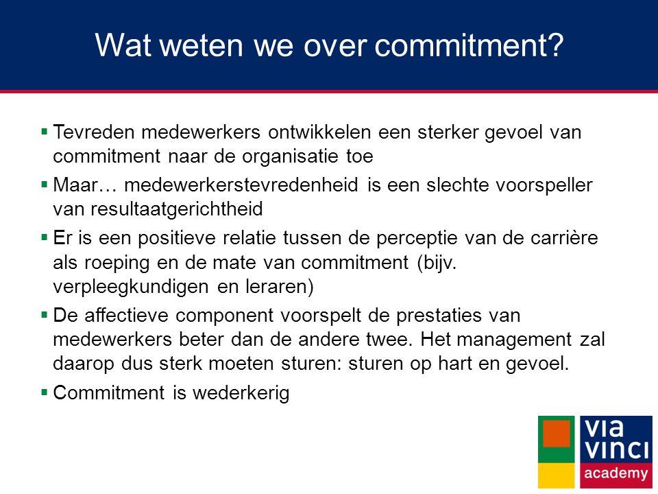 Effecten op commitment  Dwingend: negatief  Gezaghebbend: sterk positief  Affectief: positief  Democratisch: positief  Taakstellend: negatief  Coachend: positief  Nb.
