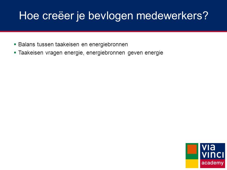 Hoe creëer je bevlogen medewerkers?  Balans tussen taakeisen en energiebronnen  Taakeisen vragen energie, energiebronnen geven energie