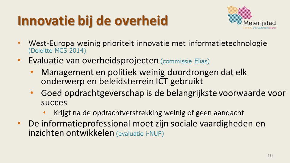 Innovatie bij de overheid West-Europa weinig prioriteit innovatie met informatietechnologie (Deloitte MCS 2014) Evaluatie van overheidsprojecten (comm