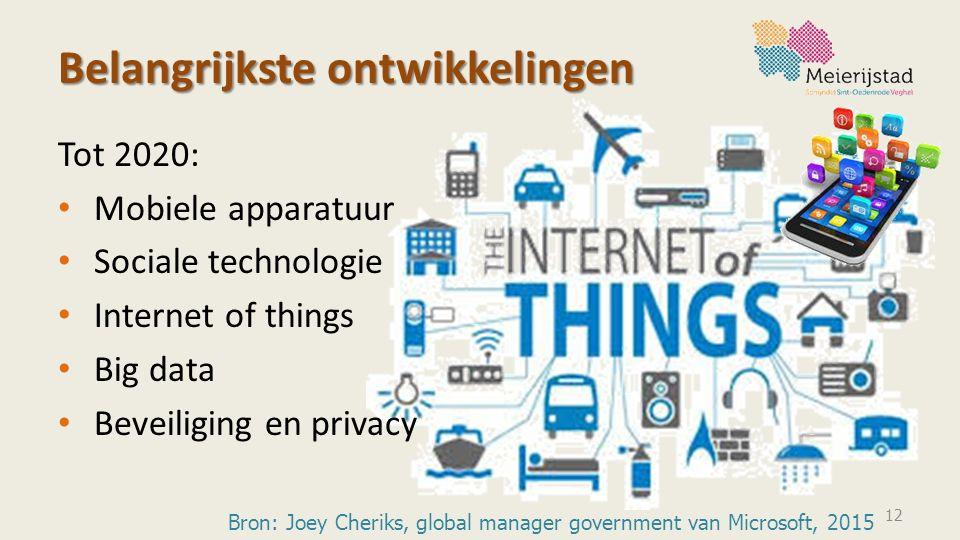 Belangrijkste ontwikkelingen Tot 2020: Mobiele apparatuur Sociale technologie Internet of things Big data Beveiliging en privacy 12 Bron: Joey Cheriks