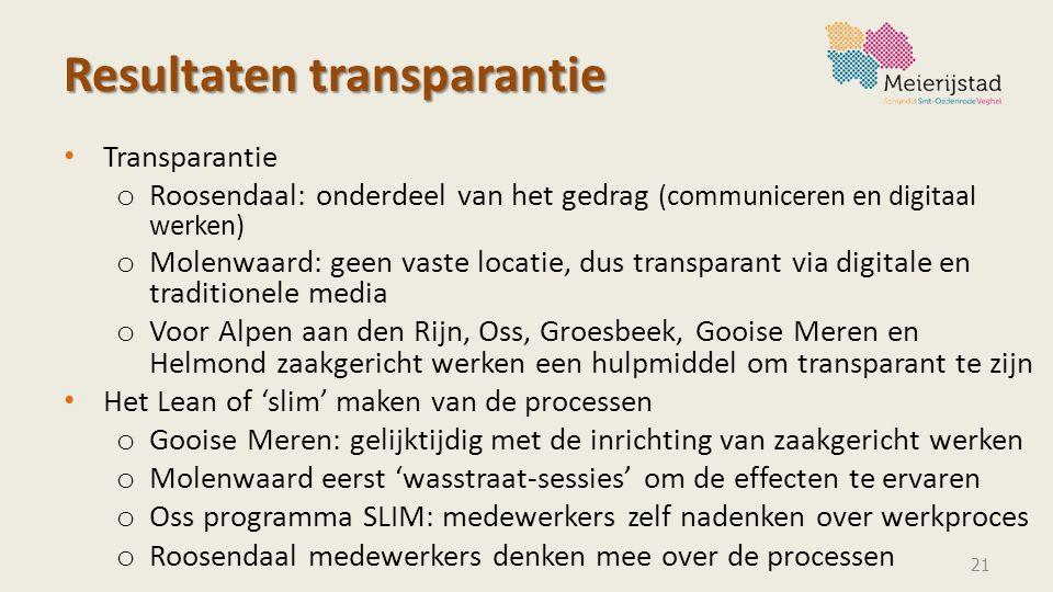 Resultaten transparantie Transparantie o Roosendaal: onderdeel van het gedrag (communiceren en digitaal werken) o Molenwaard: geen vaste locatie, dus