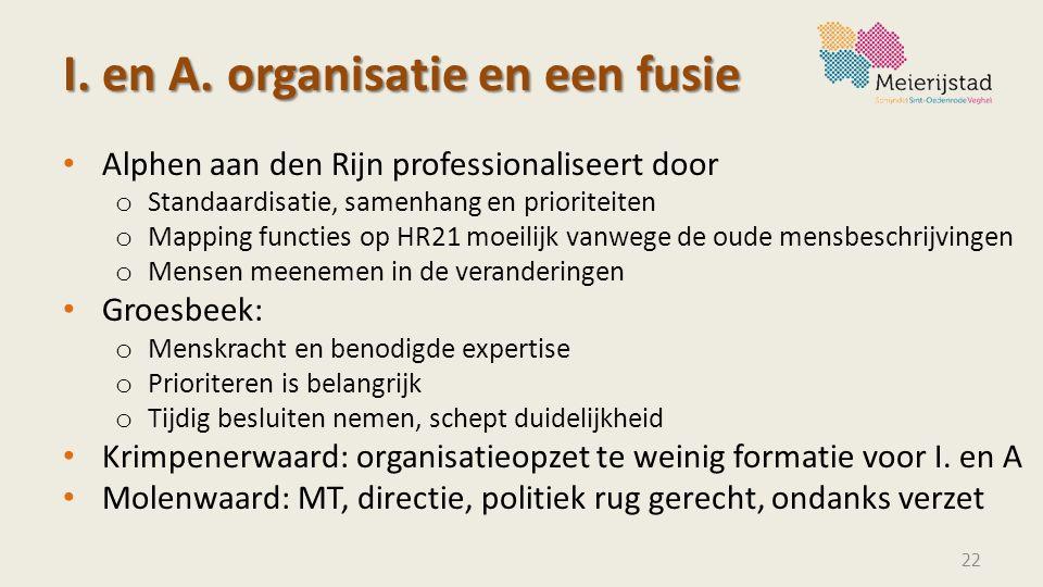 I. en A. organisatie en een fusie Alphen aan den Rijn professionaliseert door o Standaardisatie, samenhang en prioriteiten o Mapping functies op HR21