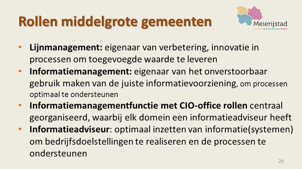 Rollen middelgrote gemeenten Lijnmanagement: eigenaar van verbetering, innovatie in processen om toegevoegde waarde te leveren Informatiemanagement: e