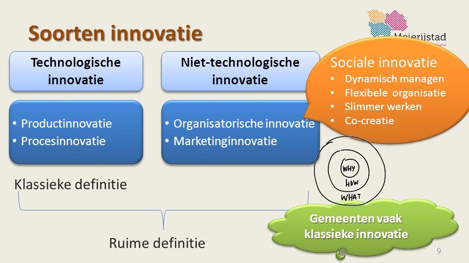 Soorten innovatie 9 Niet-technologische innovatie Technologische innovatie Productinnovatie Procesinnovatie Productinnovatie Procesinnovatie Organisat