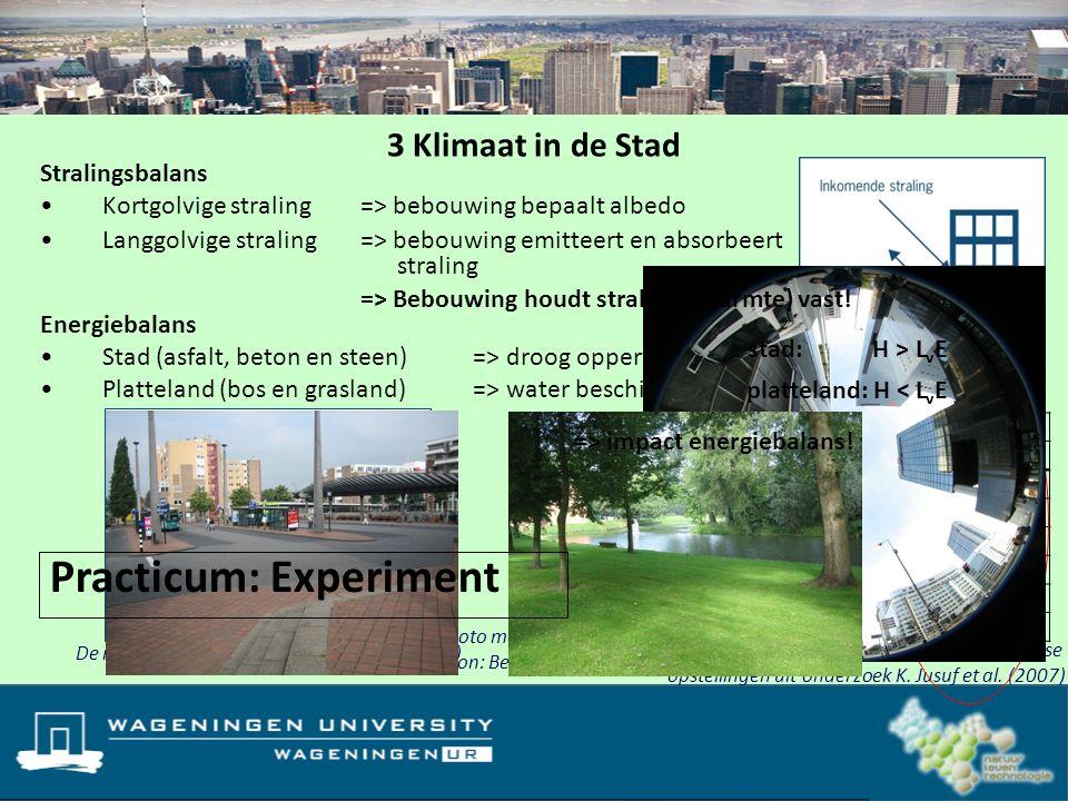 Stralingsbalans Kortgolvige straling => bebouwing bepaalt albedo 3 Klimaat in de Stad Schematische weergave straling tegen hoge gebouwen De modelopste