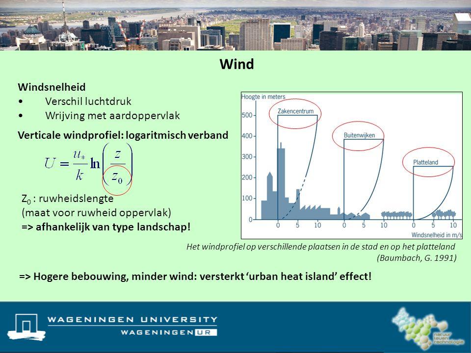 Windsnelheid Verschil luchtdruk Wrijving met aardoppervlak Wind Verticale windprofiel: logaritmisch verband U:Windsnelheid [m/s] u * :Wrijvingssnelhie