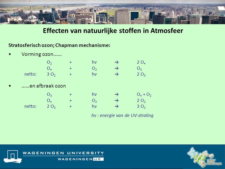 Stratosferisch ozon; Chapman mechanisme: Effecten van natuurlijke stoffen in Atmosfeer hν : energie van de UV-straling O 2 +hν→2 O O + O 2 →O 3 netto: