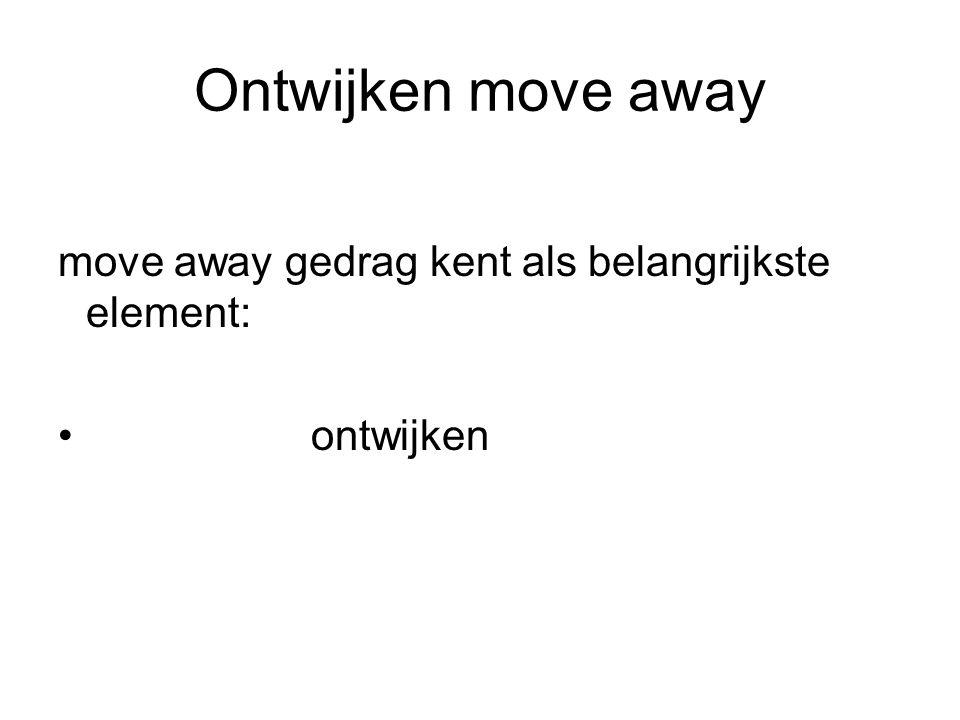 Ontwijken move away move away gedrag kent als belangrijkste element: ontwijken
