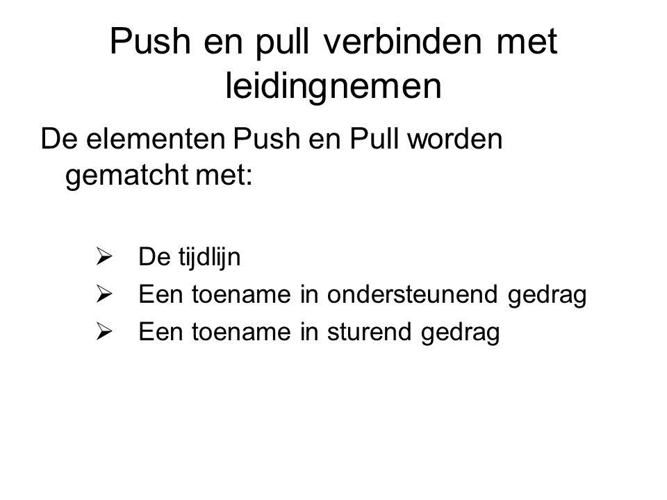 Push en pull verbinden met leidingnemen De elementen Push en Pull worden gematcht met:  De tijdlijn  Een toename in ondersteunend gedrag  Een toena