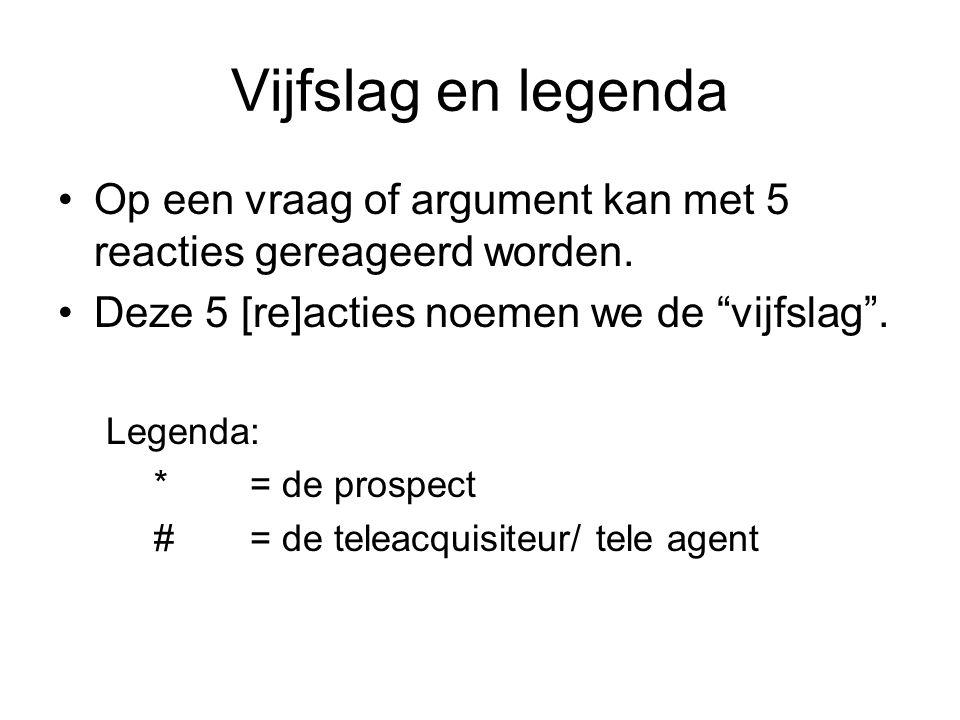"""Vijfslag en legenda Op een vraag of argument kan met 5 reacties gereageerd worden. Deze 5 [re]acties noemen we de """"vijfslag"""". Legenda: *= de prospect"""
