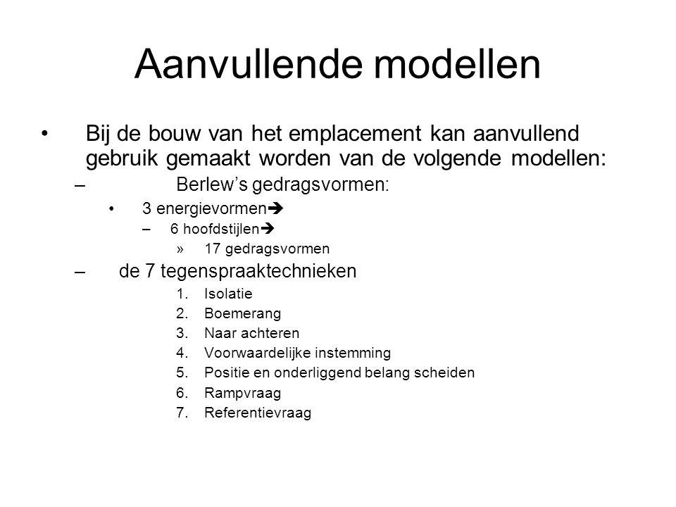 Aanvullende modellen Bij de bouw van het emplacement kan aanvullend gebruik gemaakt worden van de volgende modellen: –Berlew's gedragsvormen: 3 energi