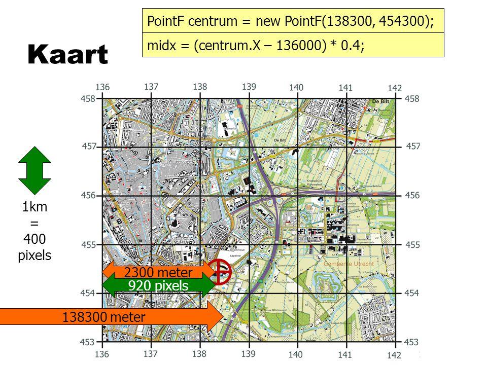 Kaart PointF centrum = new PointF(138300, 454300); 1km = 400 pixels 138300 meter 2300 meter 920 pixels midx = (centrum.X – 136000) * 0.4;