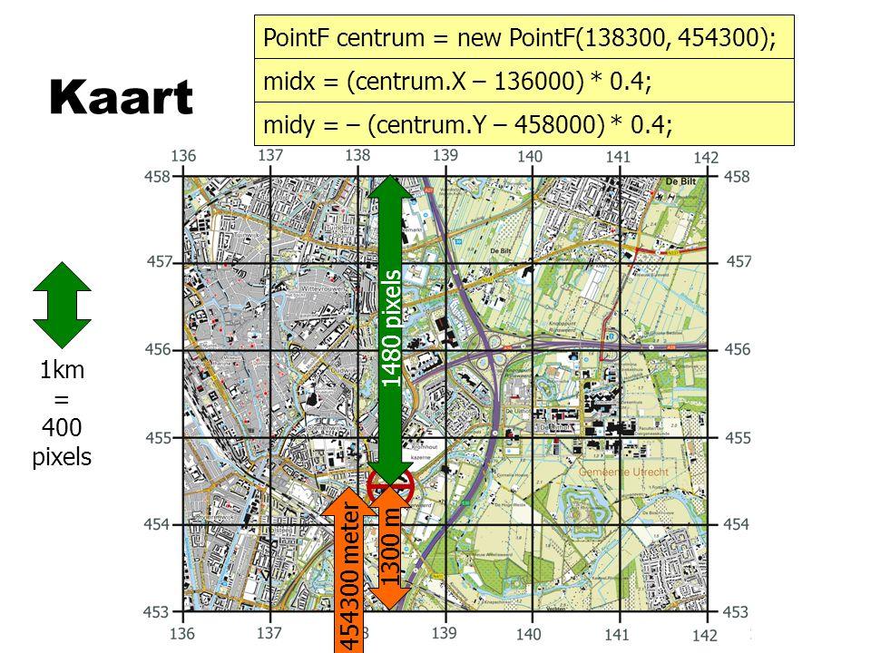 Kaart PointF centrum = new PointF(138300, 454300); 1km = 400 pixels 454300 meter 1300 m 1480 pixels midx = (centrum.X – 136000) * 0.4; midy = – (centr