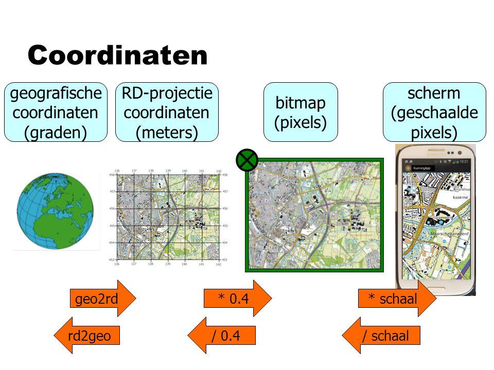 Coordinaten geografische coordinaten (graden) RD-projectie coordinaten (meters) bitmap (pixels) scherm (geschaalde pixels) geo2rd* 0.4* schaal rd2geo/