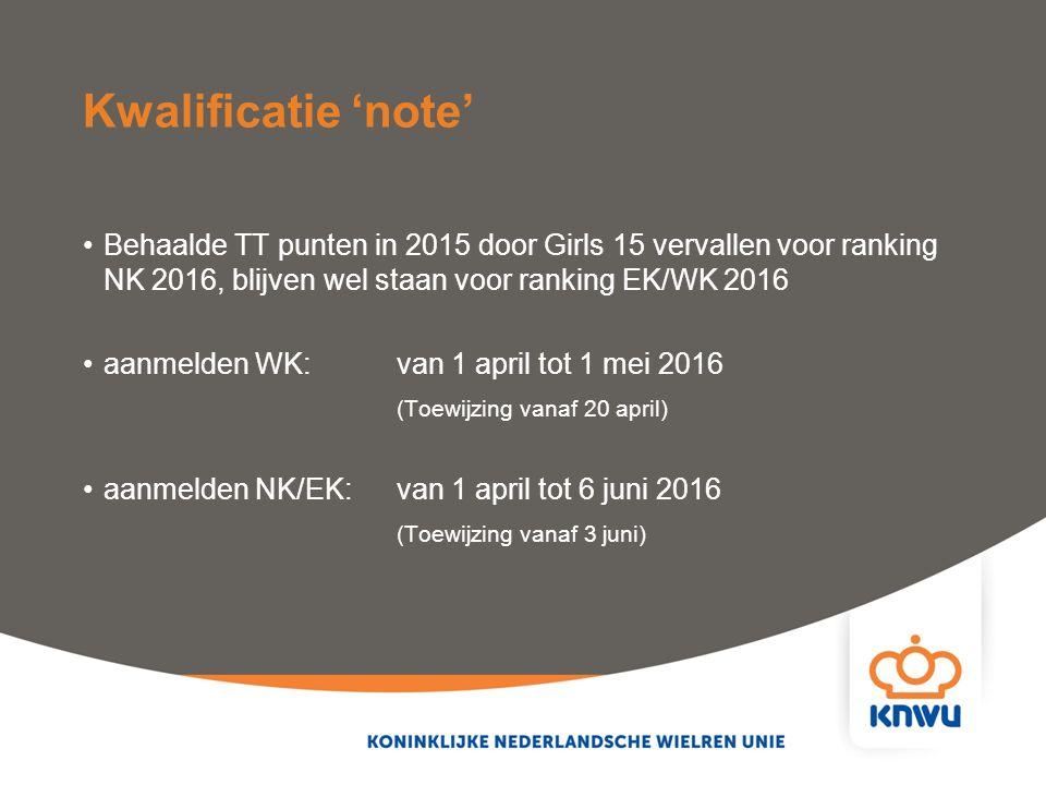 Kwalificatie 'note' Behaalde TT punten in 2015 door Girls 15 vervallen voor ranking NK 2016, blijven wel staan voor ranking EK/WK 2016 aanmelden WK: v