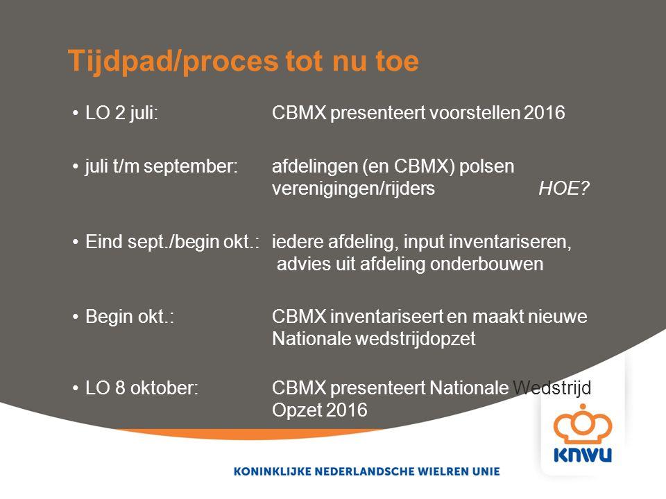 LO 2 juli:CBMX presenteert voorstellen 2016 juli t/m september:afdelingen (en CBMX) polsen verenigingen/rijdersHOE? Eind sept./begin okt.:iedere afdel