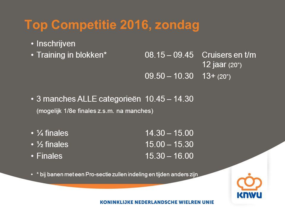 """Inschrijven Training in blokken*08.15 – 09.45Cruisers en t/m 12 jaar (20"""") 09.50 – 10.30 13+ (20"""") 3 manches ALLE categorieën 10.45 – 14.30 (mogelijk"""