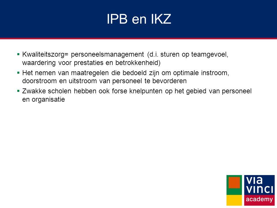 IPB en IKZ  Kwaliteitszorg= personeelsmanagement (d.i. sturen op teamgevoel, waardering voor prestaties en betrokkenheid)  Het nemen van maatregelen