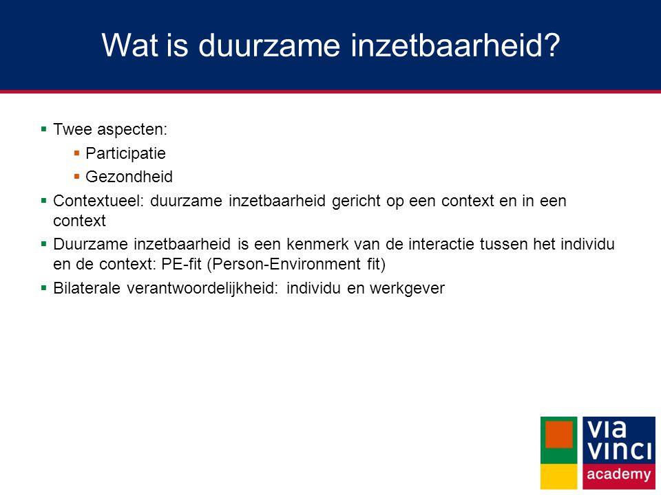 Wat is duurzame inzetbaarheid?  Twee aspecten:  Participatie  Gezondheid  Contextueel: duurzame inzetbaarheid gericht op een context en in een con