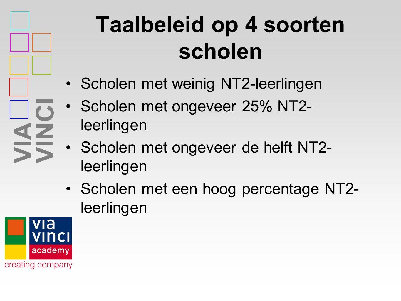 VIAVINCI Taalbeleid op 4 soorten scholen Scholen met weinig NT2-leerlingen Scholen met ongeveer 25% NT2- leerlingen Scholen met ongeveer de helft NT2-