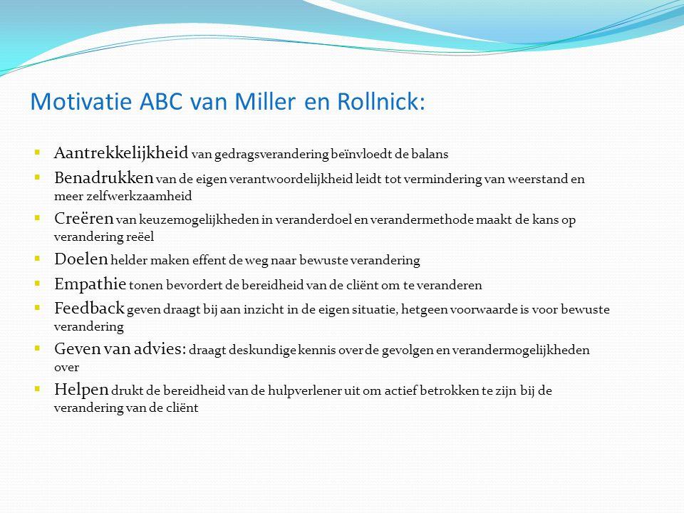 Motivatie ABC van Miller en Rollnick:  Aantrekkelijkheid van gedragsverandering beïnvloedt de balans  Benadrukken van de eigen verantwoordelijkheid leidt tot vermindering van weerstand en meer zelfwerkzaamheid  Creëren van keuzemogelijkheden in veranderdoel en verandermethode maakt de kans op verandering reëel  Doelen helder maken effent de weg naar bewuste verandering  Empathie tonen bevordert de bereidheid van de cliënt om te veranderen  Feedback geven draagt bij aan inzicht in de eigen situatie, hetgeen voorwaarde is voor bewuste verandering  Geven van advies: draagt deskundige kennis over de gevolgen en verandermogelijkheden over  Helpen drukt de bereidheid van de hulpverlener uit om actief betrokken te zijn bij de verandering van de cliënt