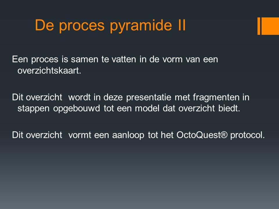 De proces pyramide Rol specifieke aspecten bij de proces-pyramide elementen input throughput output Structuur Content betrokkenheid Rol verwachtingen Rol opvattingen Rol conflicten Deze cirkel draait rond met de tekstelementen