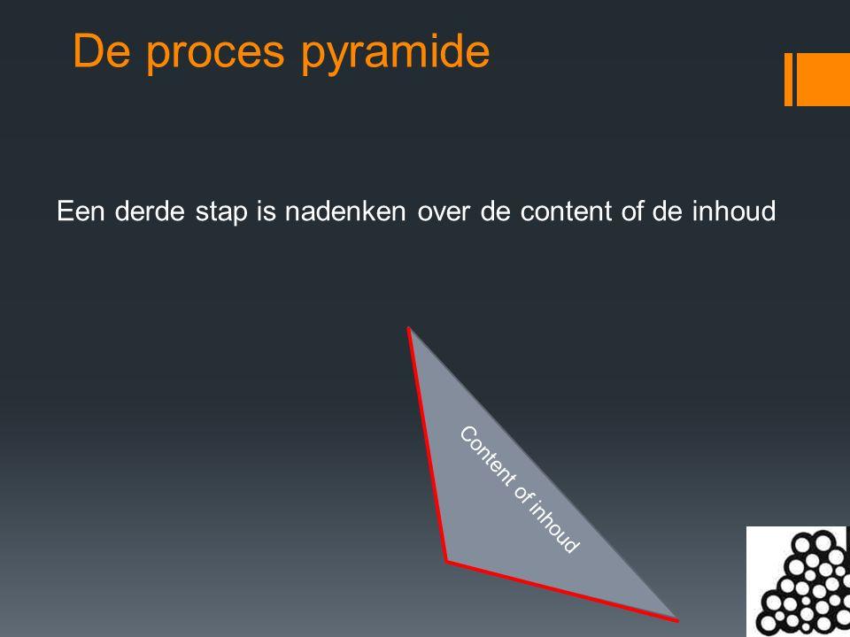 De proces pyramide Content of inhoud Een derde stap is nadenken over de content of de inhoud