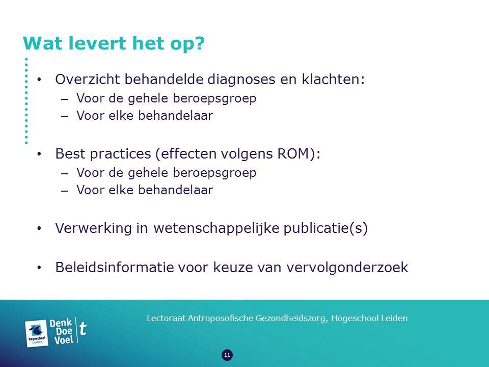 Wat levert het op? Lectoraat Antroposofische Gezondheidszorg, Hogeschool Leiden Overzicht behandelde diagnoses en klachten: – Voor de gehele beroepsgr