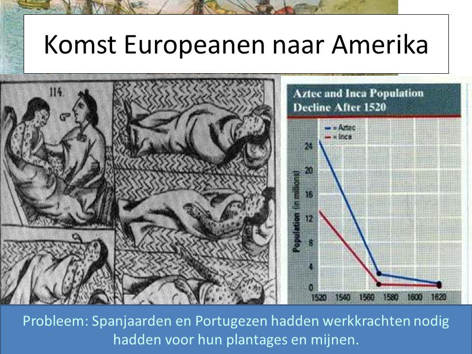 Komst Europeanen naar Amerika 1492 Probleem: Spanjaarden en Portugezen hadden werkkrachten nodig hadden voor hun plantages en mijnen.