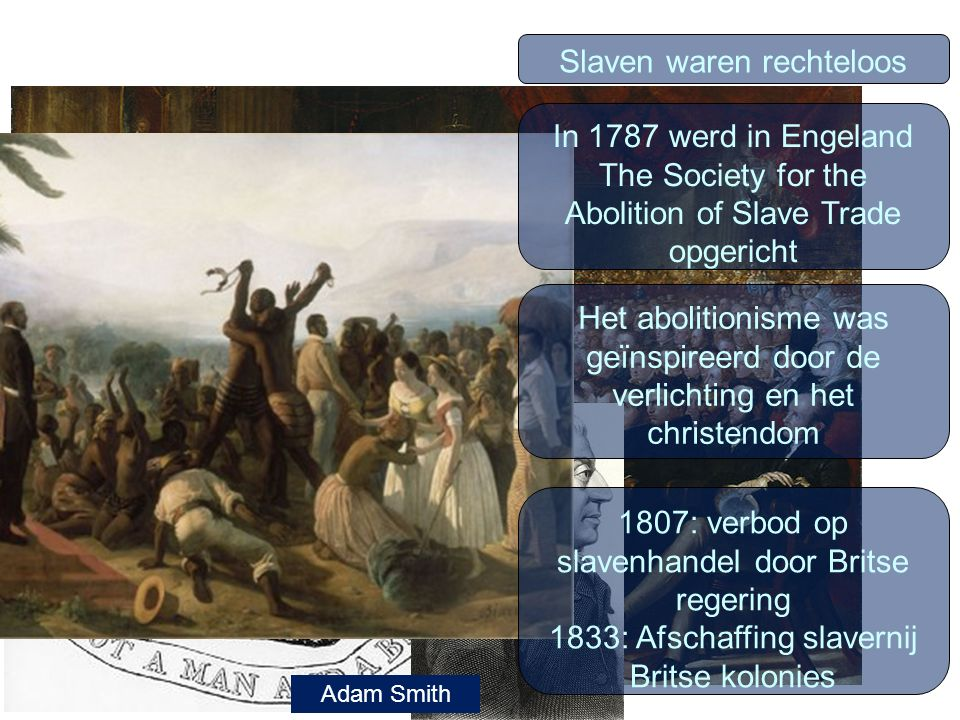 Slaven waren rechteloos Adam Smith 1807: verbod op slavenhandel door Britse regering 1833: Afschaffing slavernij Britse kolonies Het abolitionisme was