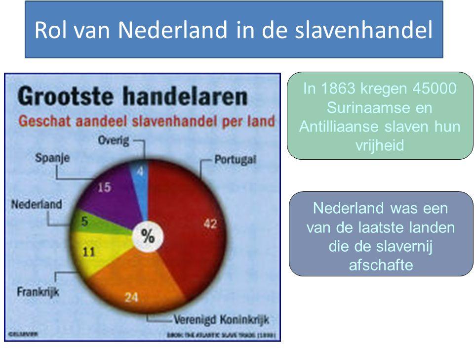 H 7. De tijd van pruiken en revoluties Nederland was een van de laatste landen die de slavernij afschafte In 1863 kregen 45000 Surinaamse en Antilliaa