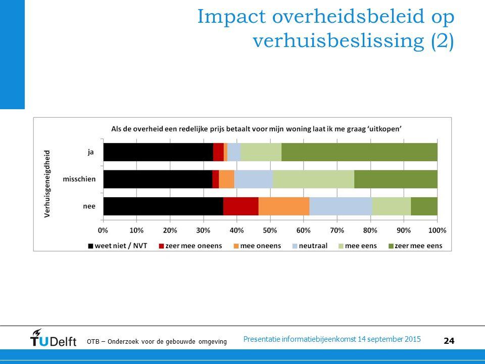 Presentatie informatiebijeenkomst 14 september 2015 OTB – Onderzoek voor de gebouwde omgeving 24 Impact overheidsbeleid op verhuisbeslissing (2)