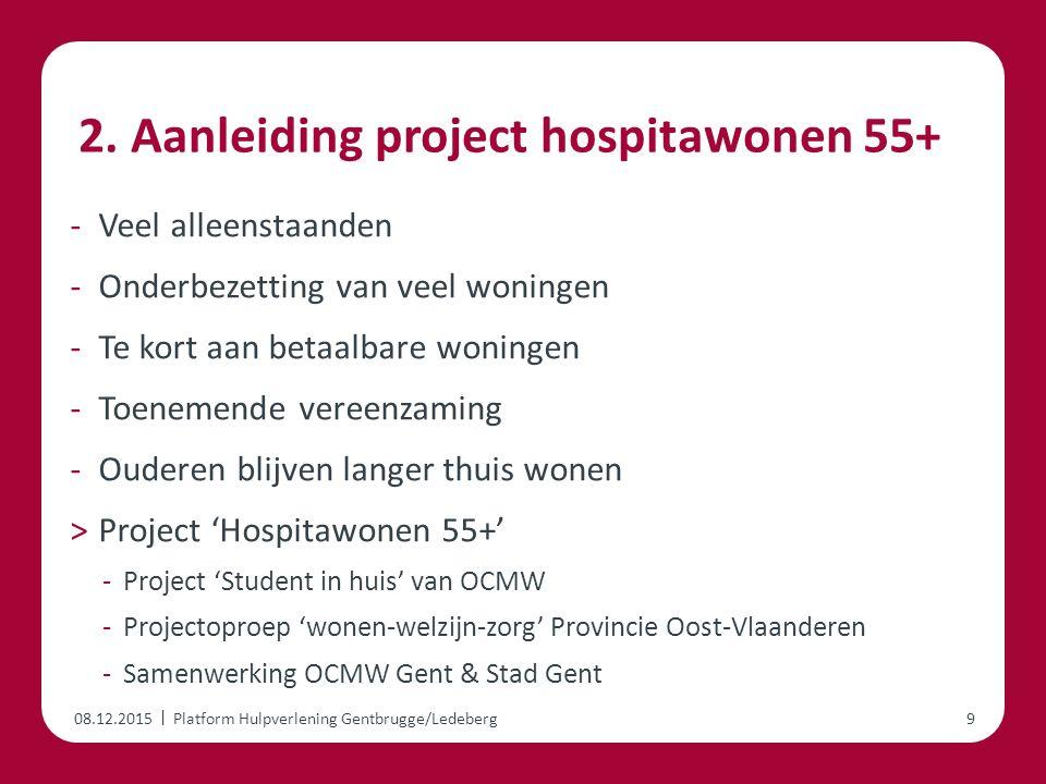 | 2. Aanleiding project hospitawonen 55+ -Veel alleenstaanden -Onderbezetting van veel woningen -Te kort aan betaalbare woningen -Toenemende vereenzam