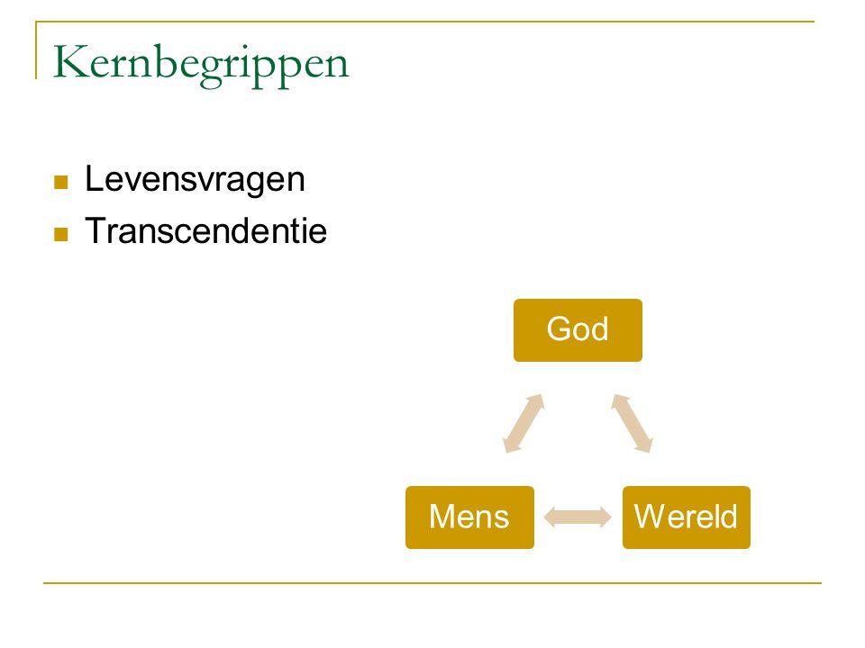 Kernbegrippen Levensvragen Transcendentie GodWereldMens