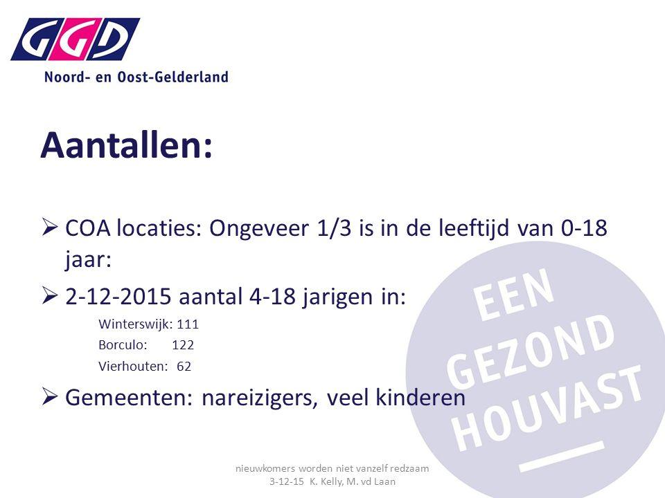 Aantallen:  COA locaties: Ongeveer 1/3 is in de leeftijd van 0-18 jaar:  2-12-2015 aantal 4-18 jarigen in: Winterswijk: 111 Borculo: 122 Vierhouten: 62  Gemeenten: nareizigers, veel kinderen nieuwkomers worden niet vanzelf redzaam 3-12-15 K.