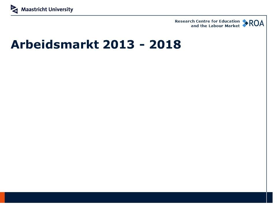 Research Centre for Education and the Labour Market Arbeidsmarkt 2013 - 2018