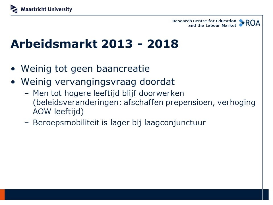 Research Centre for Education and the Labour Market Arbeidsmarkt 2013 - 2018 Weinig tot geen baancreatie Weinig vervangingsvraag doordat –Men tot hoge