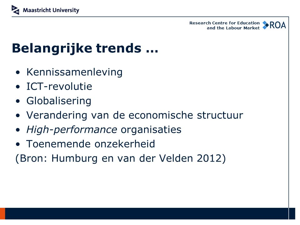 Research Centre for Education and the Labour Market Belangrijke trends … Kennissamenleving ICT-revolutie Globalisering Verandering van de economische