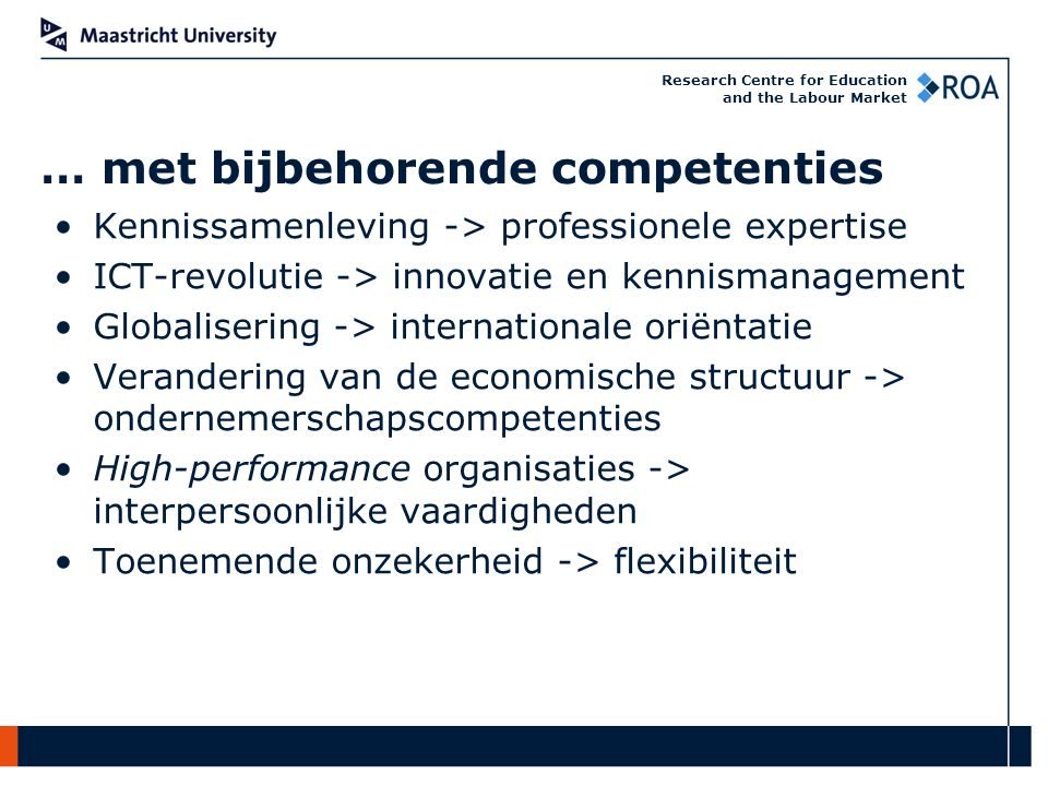 Research Centre for Education and the Labour Market … met bijbehorende competenties Kennissamenleving -> professionele expertise ICT-revolutie -> innovatie en kennismanagement Globalisering -> internationale oriëntatie Verandering van de economische structuur -> ondernemerschapscompetenties High-performance organisaties -> interpersoonlijke vaardigheden Toenemende onzekerheid -> flexibiliteit