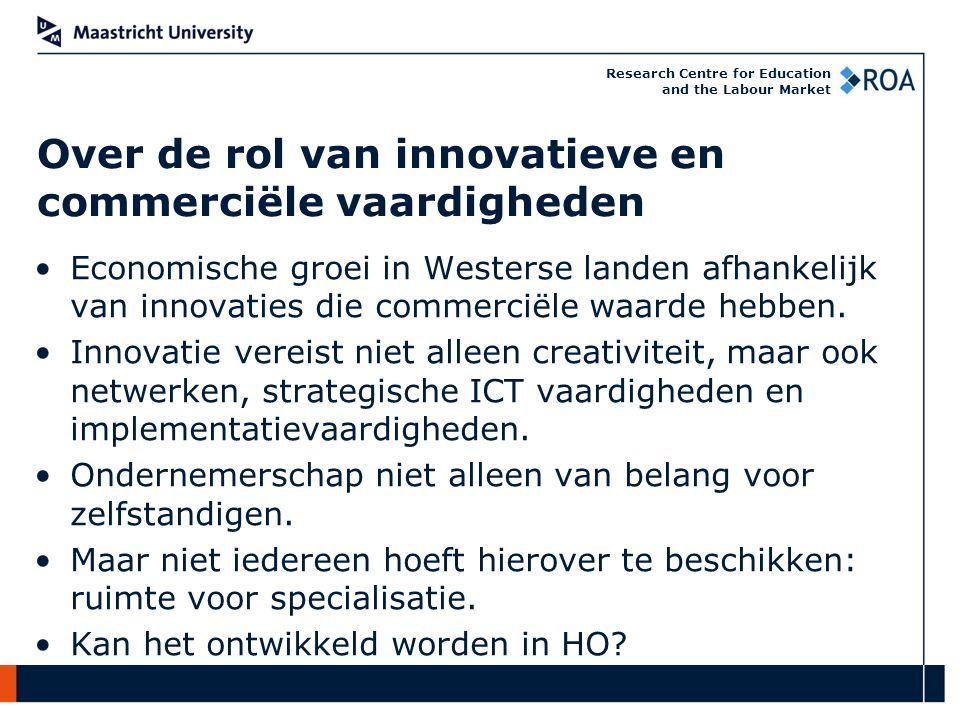 Research Centre for Education and the Labour Market Economische groei in Westerse landen afhankelijk van innovaties die commerciële waarde hebben.