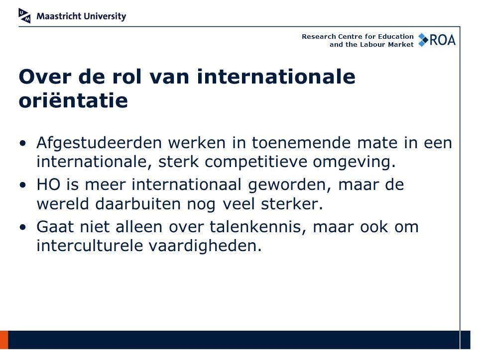 Research Centre for Education and the Labour Market Over de rol van internationale oriëntatie Afgestudeerden werken in toenemende mate in een internationale, sterk competitieve omgeving.