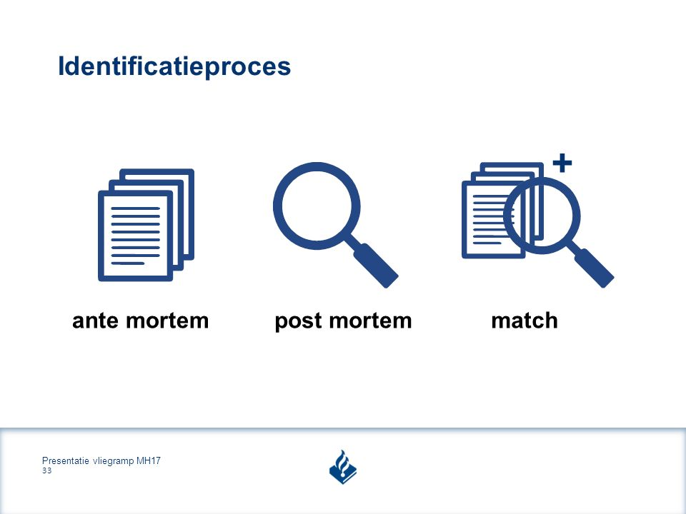 Presentatie vliegramp MH17 33 Identificatieproces ante mortem + post mortemmatch
