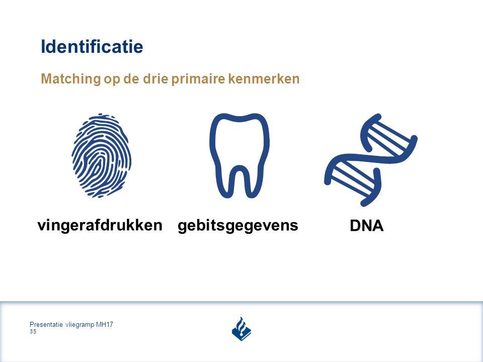 Presentatie vliegramp MH17 35 Identificatie Matching op de drie primaire kenmerken vingerafdrukken gebitsgegevens DNA
